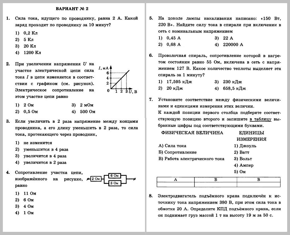 Физика 8 Перышкин КР-3 В2