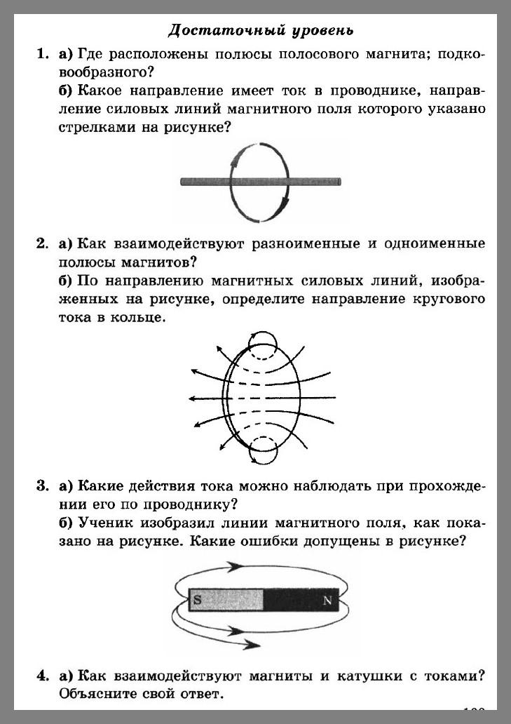 Магнитные взаимодействия. Магнитное поле