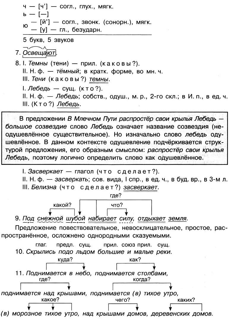 ПР-01 Русский 6 Ладыженская. Входная проверочная