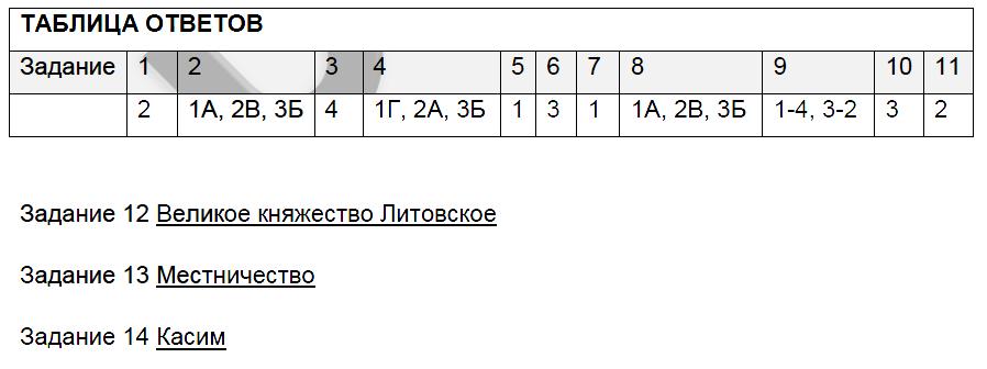 История России 6 класс Контрольная 9 Артасов Ответы