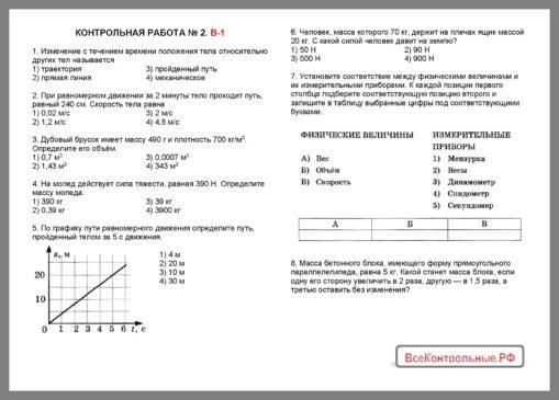 Физика 7 Контрольные Перышкин КР-2 В-1