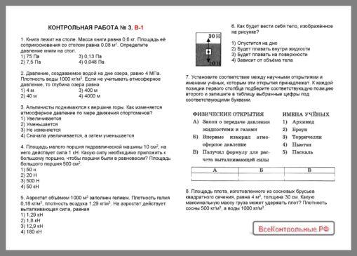 Физика 7 Контрольные Перышкин КР-3 В-1