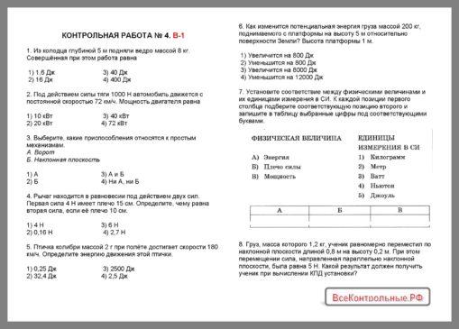 Физика 7 Контрольные Перышкин КР-4 В-1