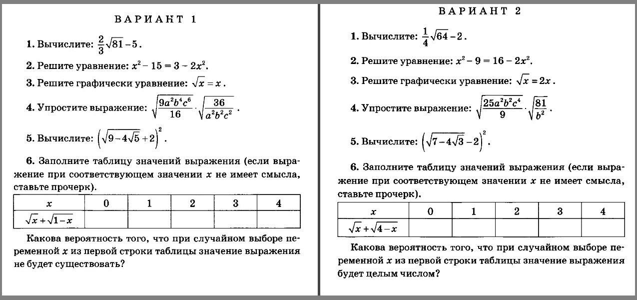 Алгебра 8 Мордкович - Попов КР-2