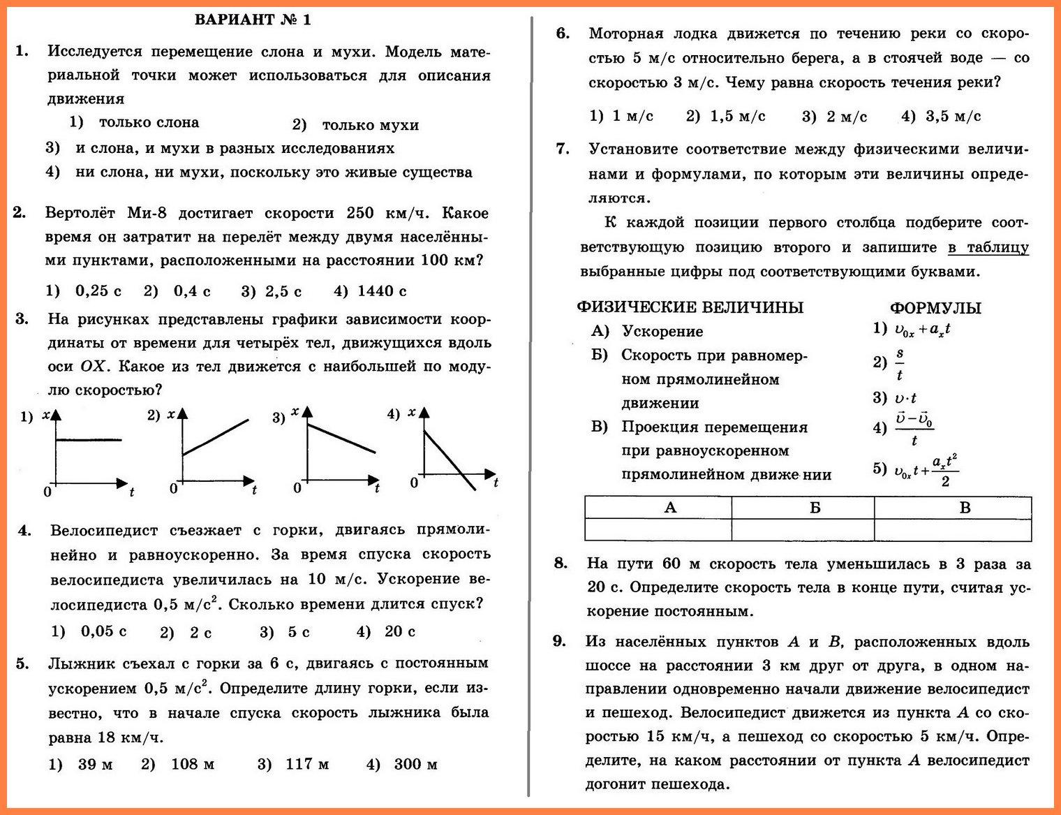 Физика 9 Контрольные Перышкин
