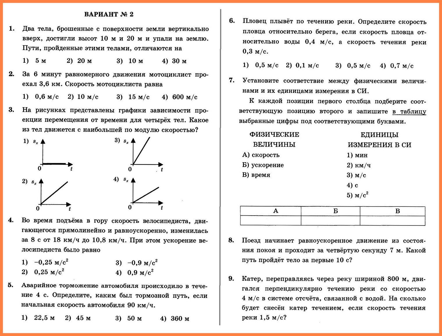 Контрольная работа по физике Кинематика. Вариант 2