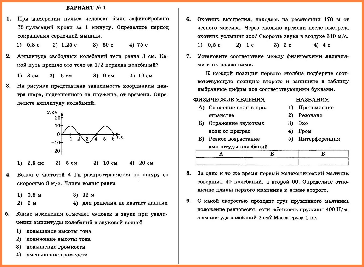 Физика 9 класс. Контрольная работа № 3. Механические колебания и волны. Звук