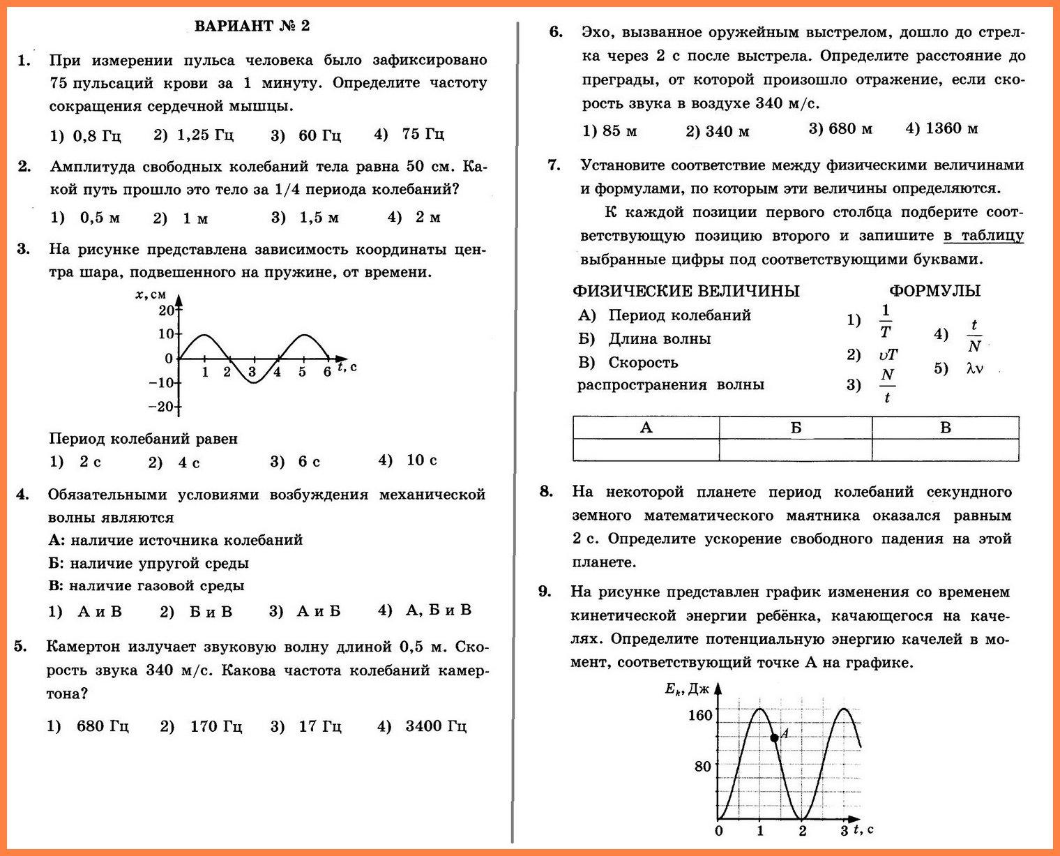 Контрольная работа по физике 9 класс. Механические колебания и волны. Звук