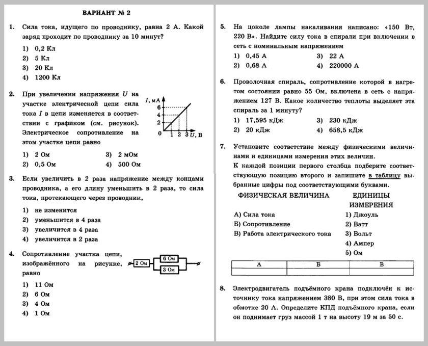 Физика 8 Перышкин. Контрольная работа № 3. Постоянный ток В2