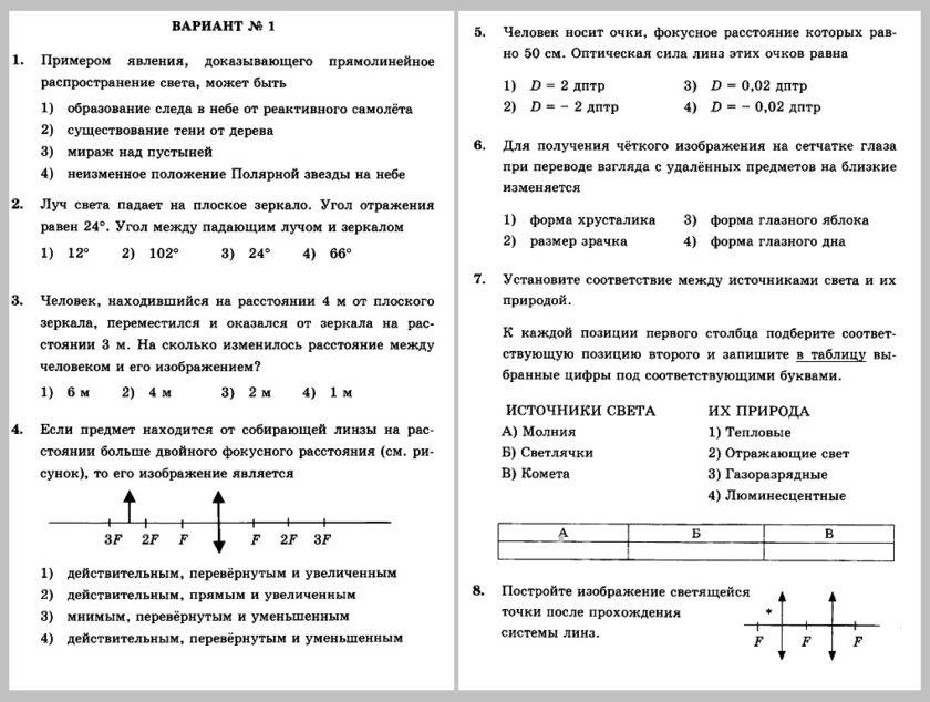 Физика 8 Перышкин. Контрольная работа № 5. Световые явления В1