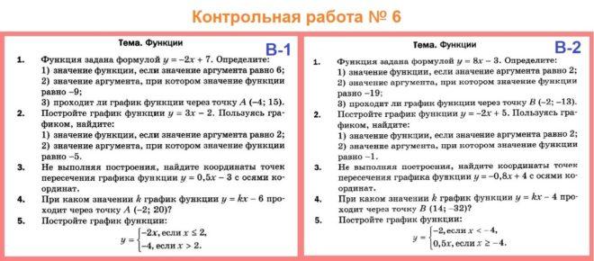 алгебра 7 ДМ контрольная 6 мерзляк