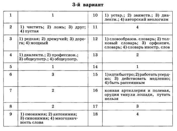 Русский 6 Контрольные Соловьева