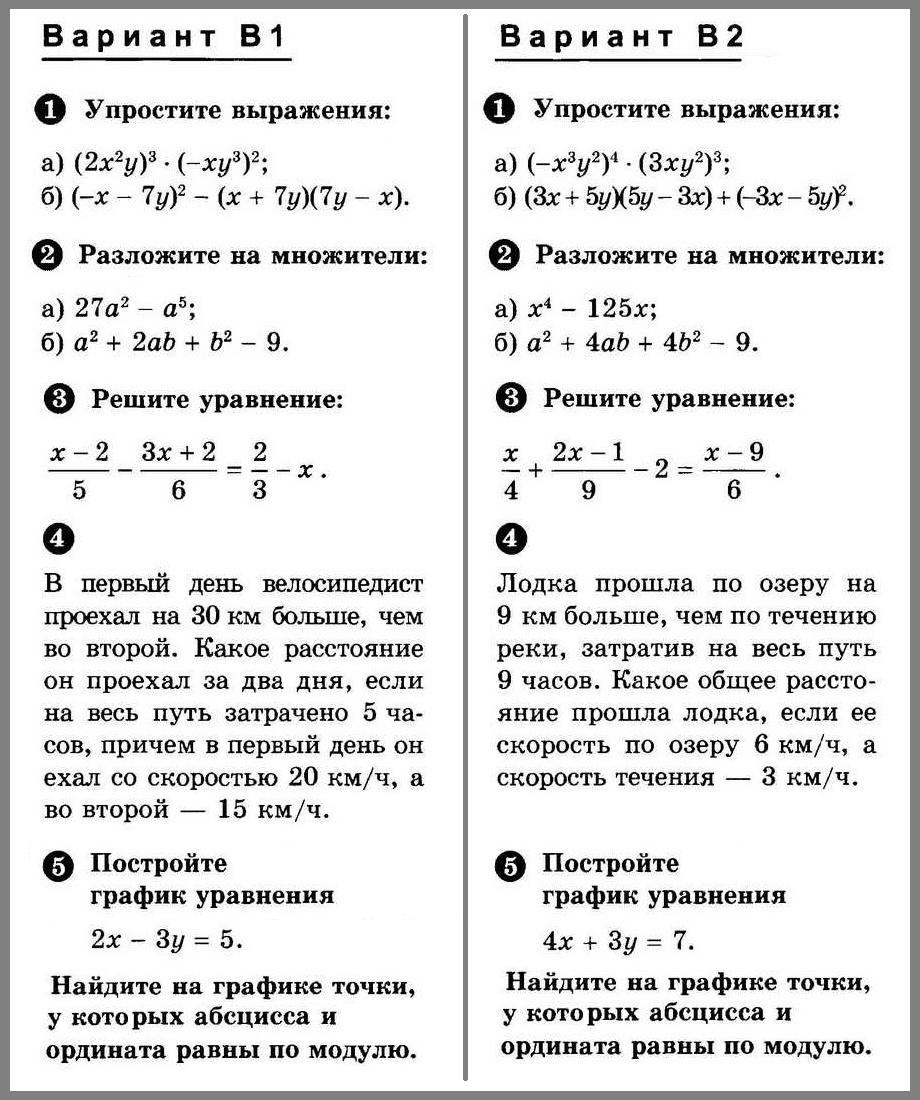 Алгебра 7 Годовая контрольная