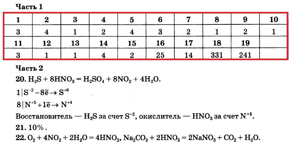 ОТВЕТЫ на итоговую контрольную работу по химии 9 класс (Вариант 1)