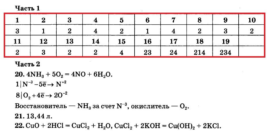 ОТВЕТЫ на итоговую контрольную работу по химии 9 класс (Вариант 2)