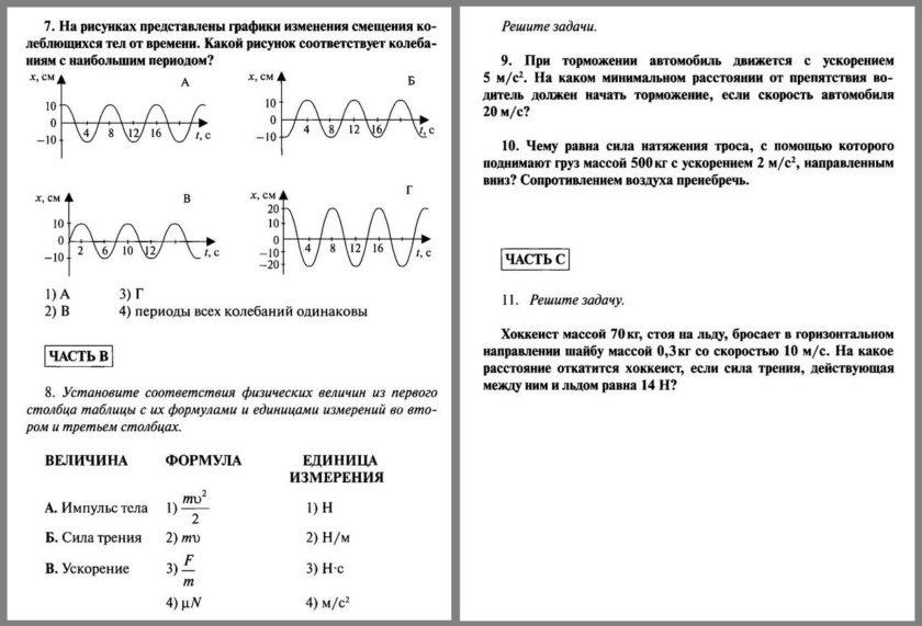 Физика 9 Итоговая контрольная
