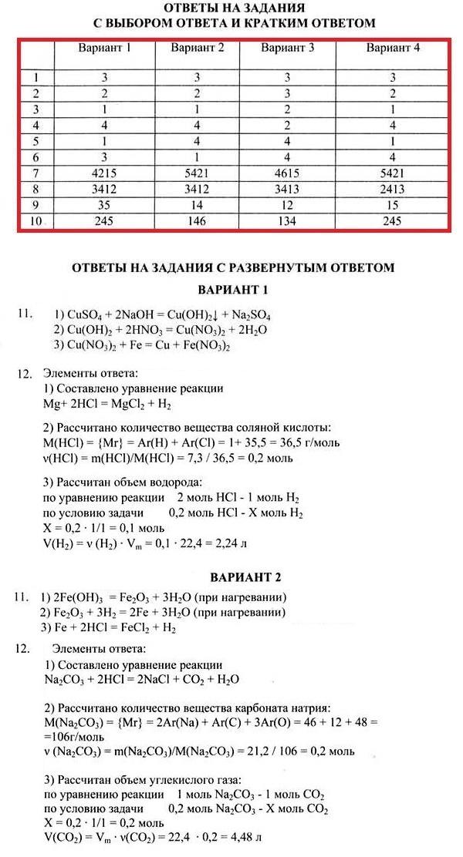 ОТВЕТЫ на итоговую контрольную работу по химии (4 варианта)