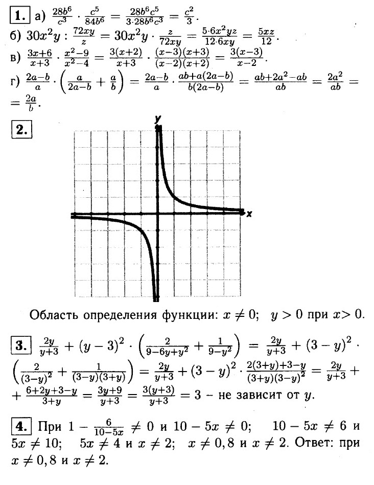 Алгебра 8 Макарычев Контрольная 2