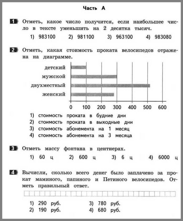 Итоговая по математике 4 класс Волков