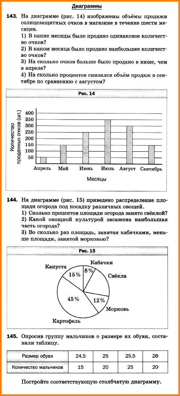 Математика 6 класс (Мерзляк) Самостоятельная № 25