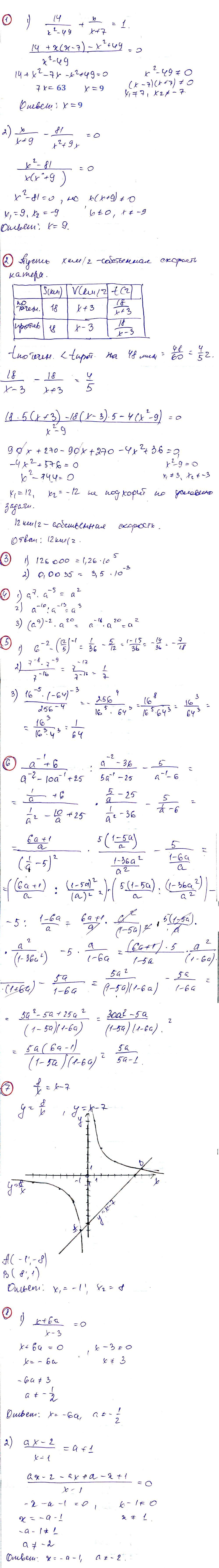 КР-4 Рациональные уравнения. Функции y=k/x. Алгебра 8 (угл)