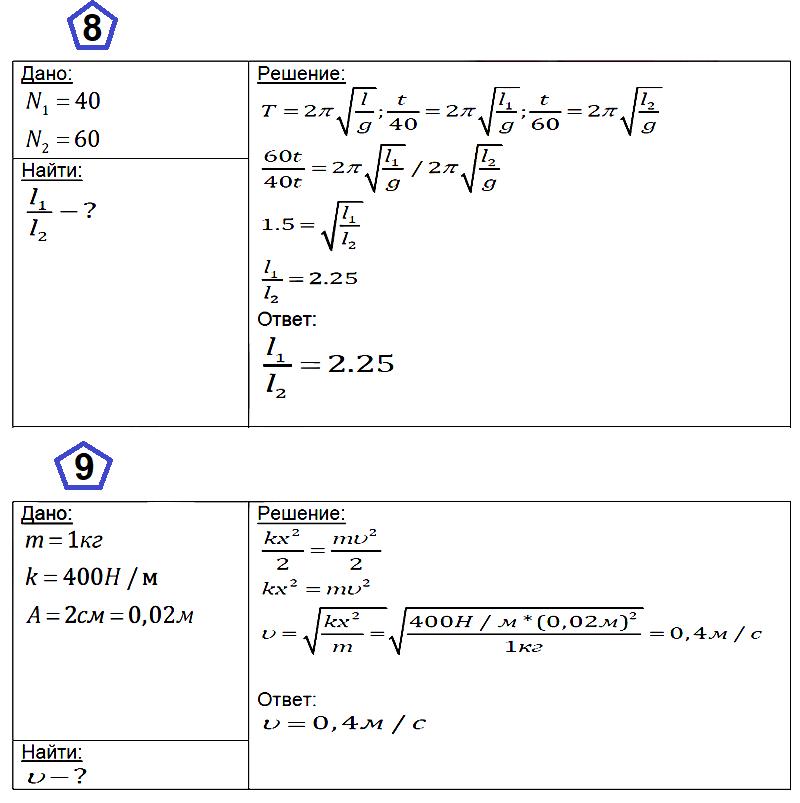Физика 9 Перышкин Контрольная 3
