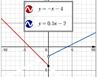 Алгебра 8 Дорофеев Итоговая