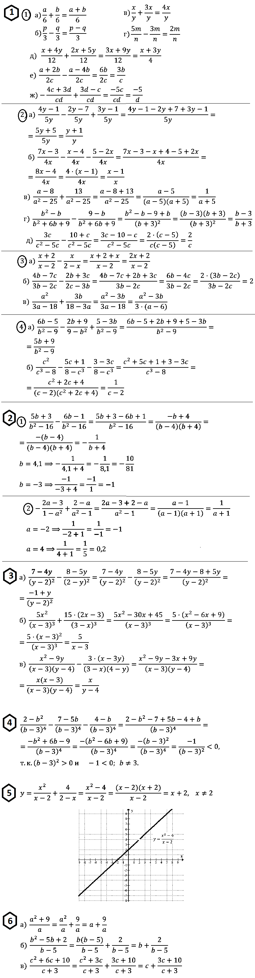 Алгебра 8 Макарычев Самостоятельная С-06