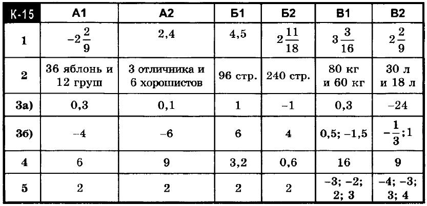 Математика 6 Ершова КР-15