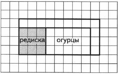 Математика 4 Глаголева КР-2