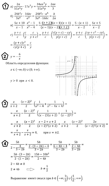Алгебра 8 Макарычев К02 В2