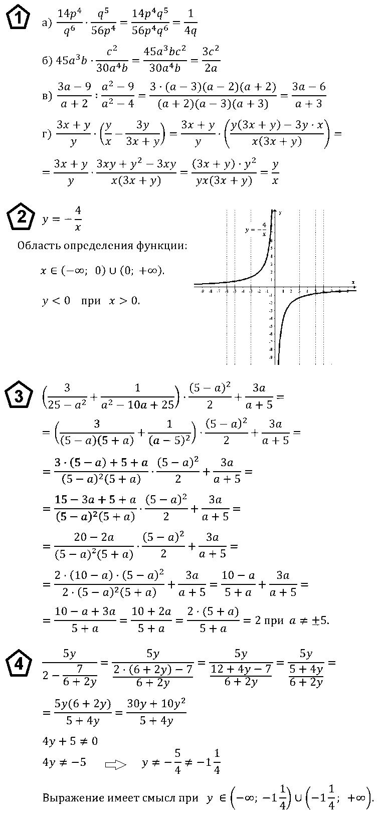 Алгебра 8 Макарычев К02 В4