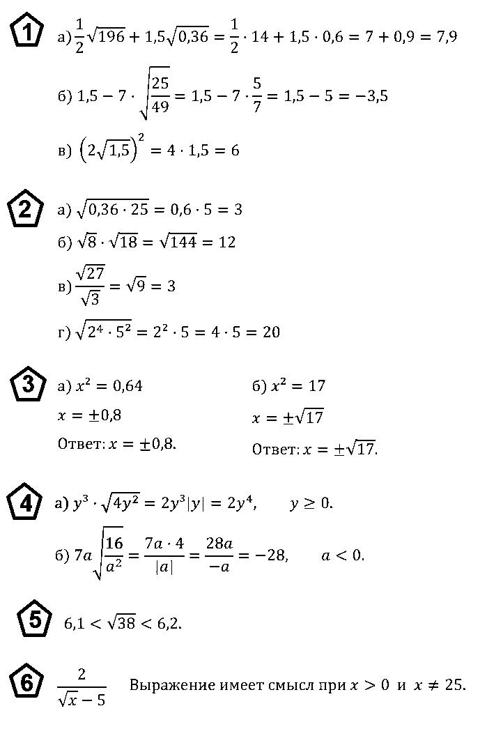 Алгебра 8 Макарычев К03 В2