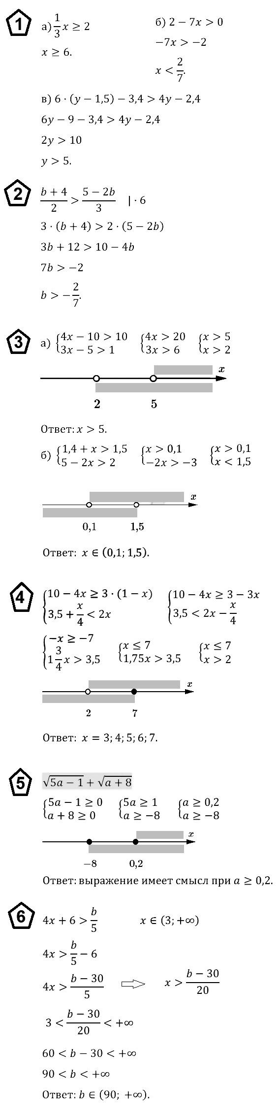 Алгебра 8 Макарычев К08 В2