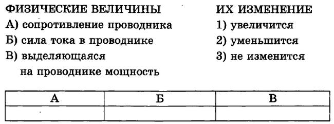 Физика 11 класс КР-1 В1