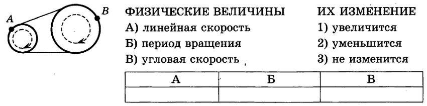 Физика 10 класс КР-1 В1