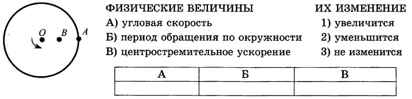 Физика 10 класс КР-1 В2