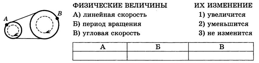 Физика 10 класс КР-1 В3