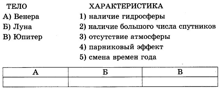 Физика 10 класс КР-2 В1