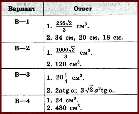 Геометрия 11 Атанасян Контрольная 2 ответы