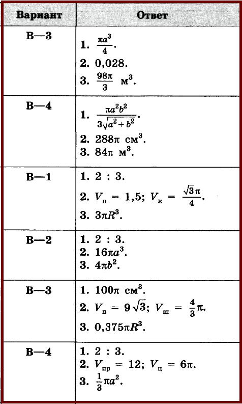 Геометрия 11 Атанасян Контрольная 4 ответы