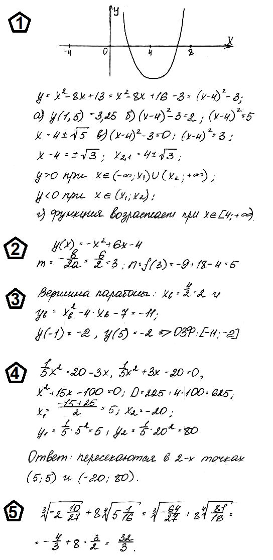 Алгебра 9 Макарычев К02 В2