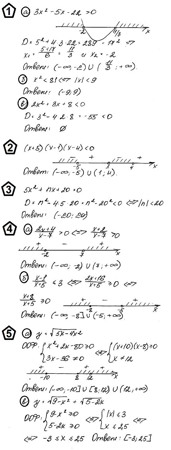 Алгебра 9 Макарычев К04 В2