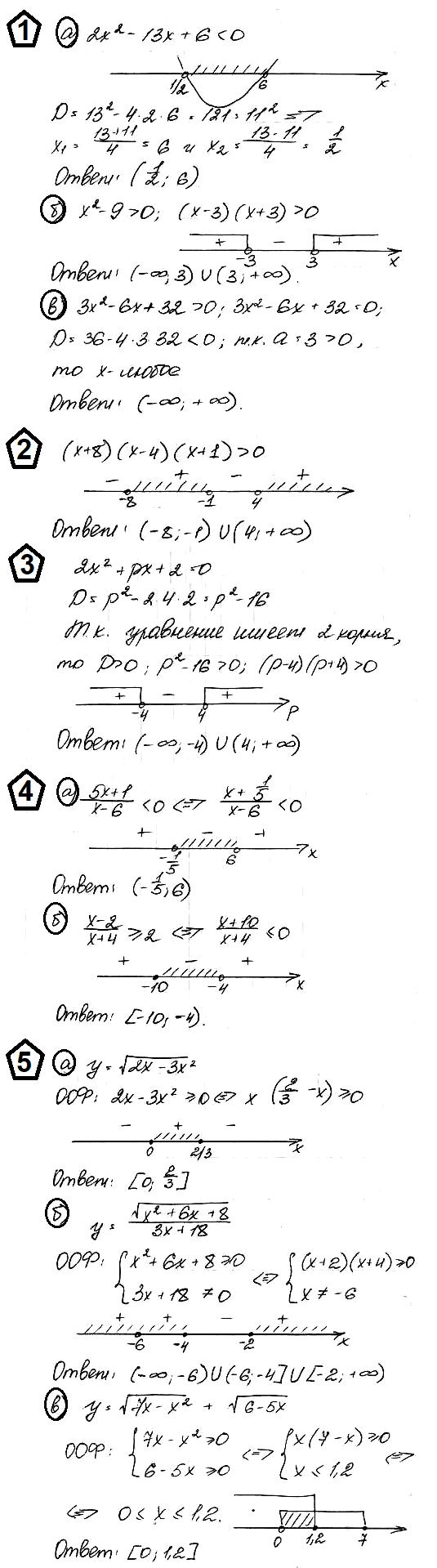 Алгебра 9 Макарычев К04 В3