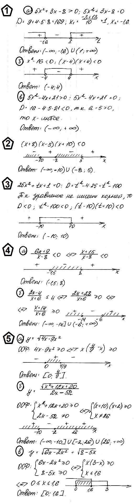 Алгебра 9 Макарычев К04 В4