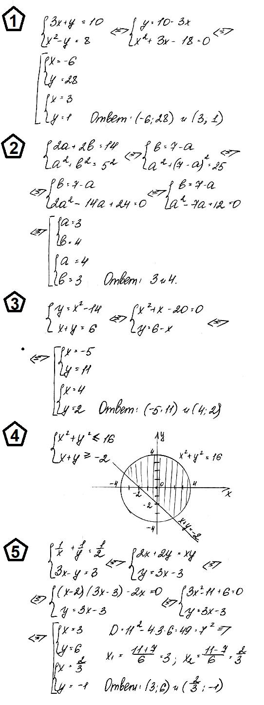 Алгебра 9 Макарычев К05 В2