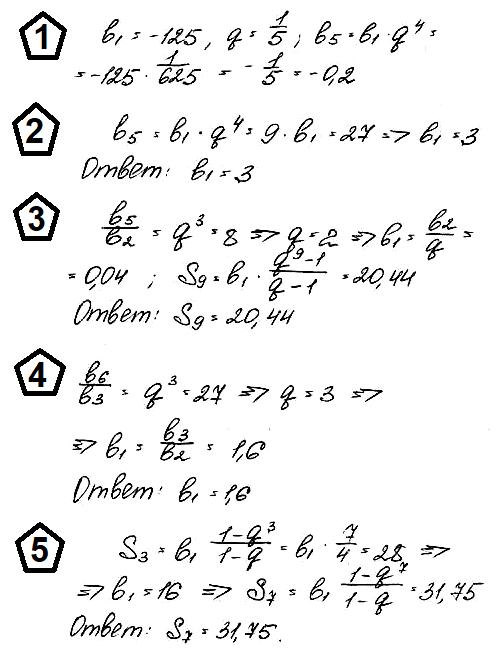 Алгебра 9 Макарычев К07 В4