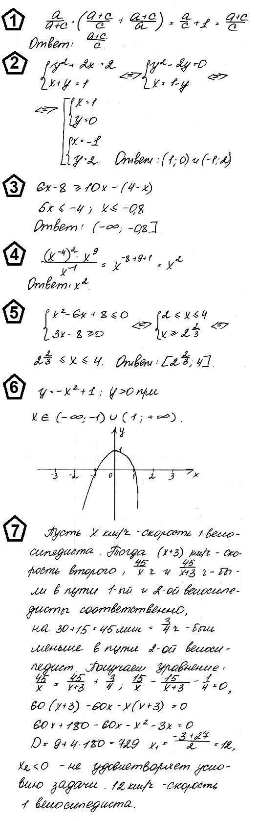 Алгебра 9 Макарычев К09 В2
