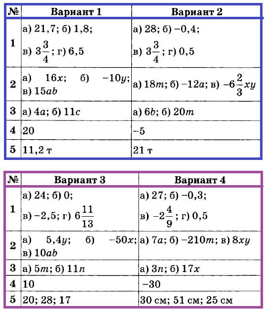 Математика 6 Дудницын К-13. Ответы