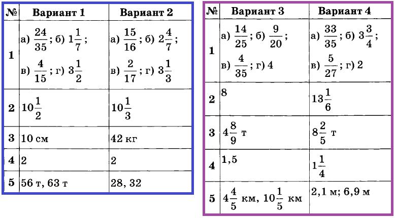 Математика 6 Дудницын К-05